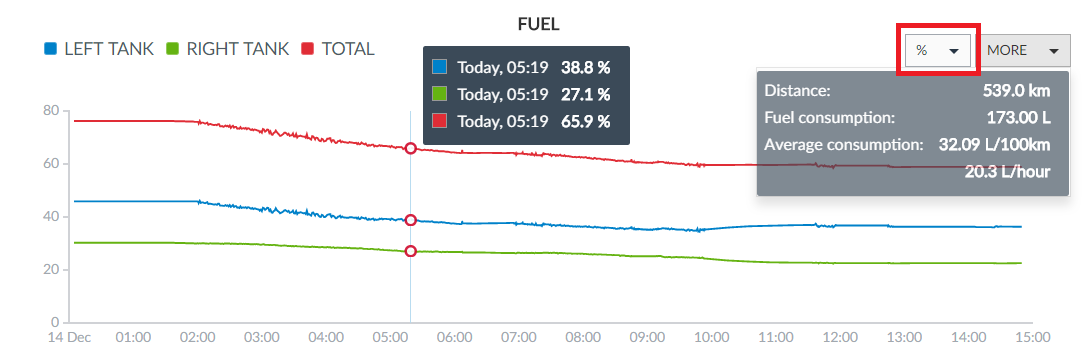 fuel_graph_percentage_2.png