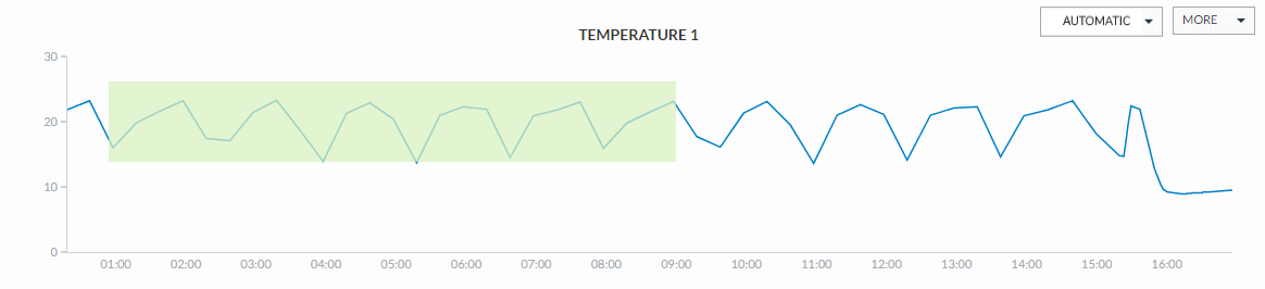temperature_graph.png
